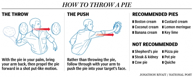 Pie-throwing