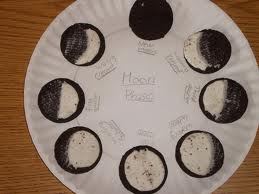 Phases of the moon oreo project