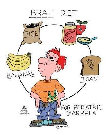 adult brat diet