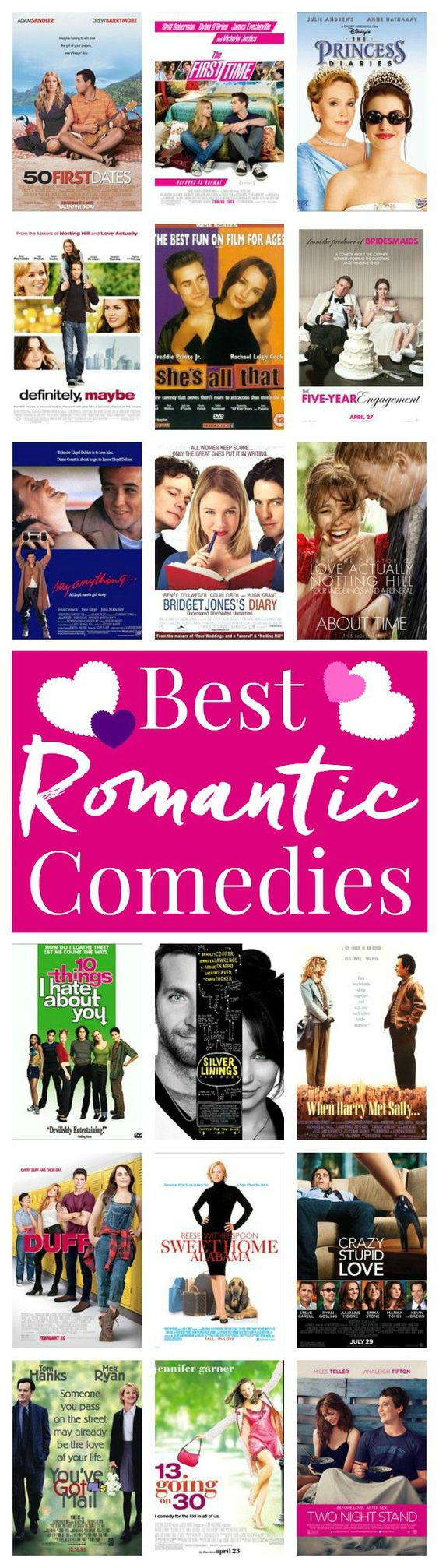 Best Romantic Comedy Movies List – Do It And How
