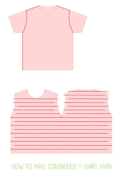 make_t_shirt_rag-_rug_apieceofrainbowblog-2