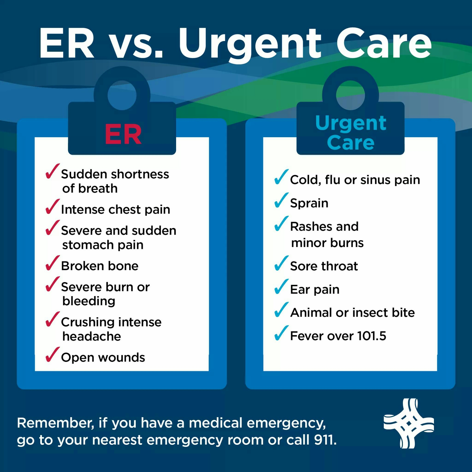 ER vs. Urgent Care – Do It And How