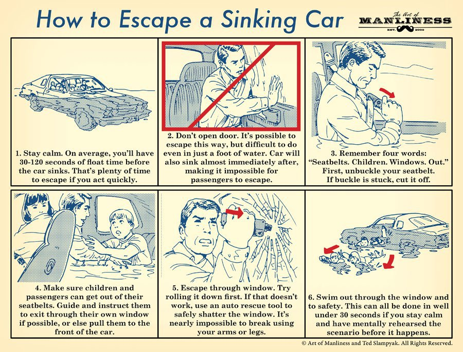 How-to-escape-a-sinking-car.jpg