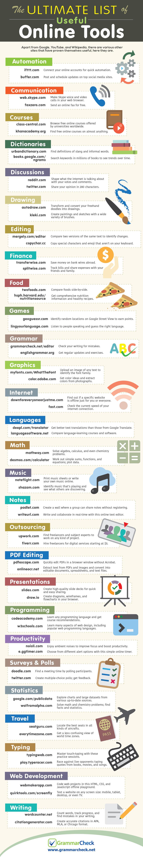 useful-online-tools.jpg